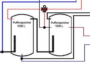 Pufferspeicher